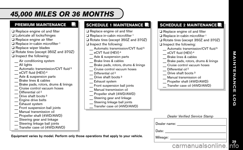 NISSAN ALTIMA COUPE 2009 D32 / 4.G Service And Maintenance Guide, Page 30