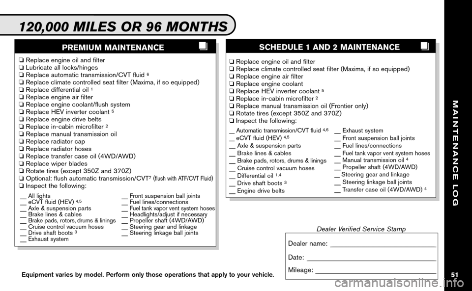 NISSAN ALTIMA COUPE 2009 D32 / 4.G Service And Maintenance Guide, Page 52