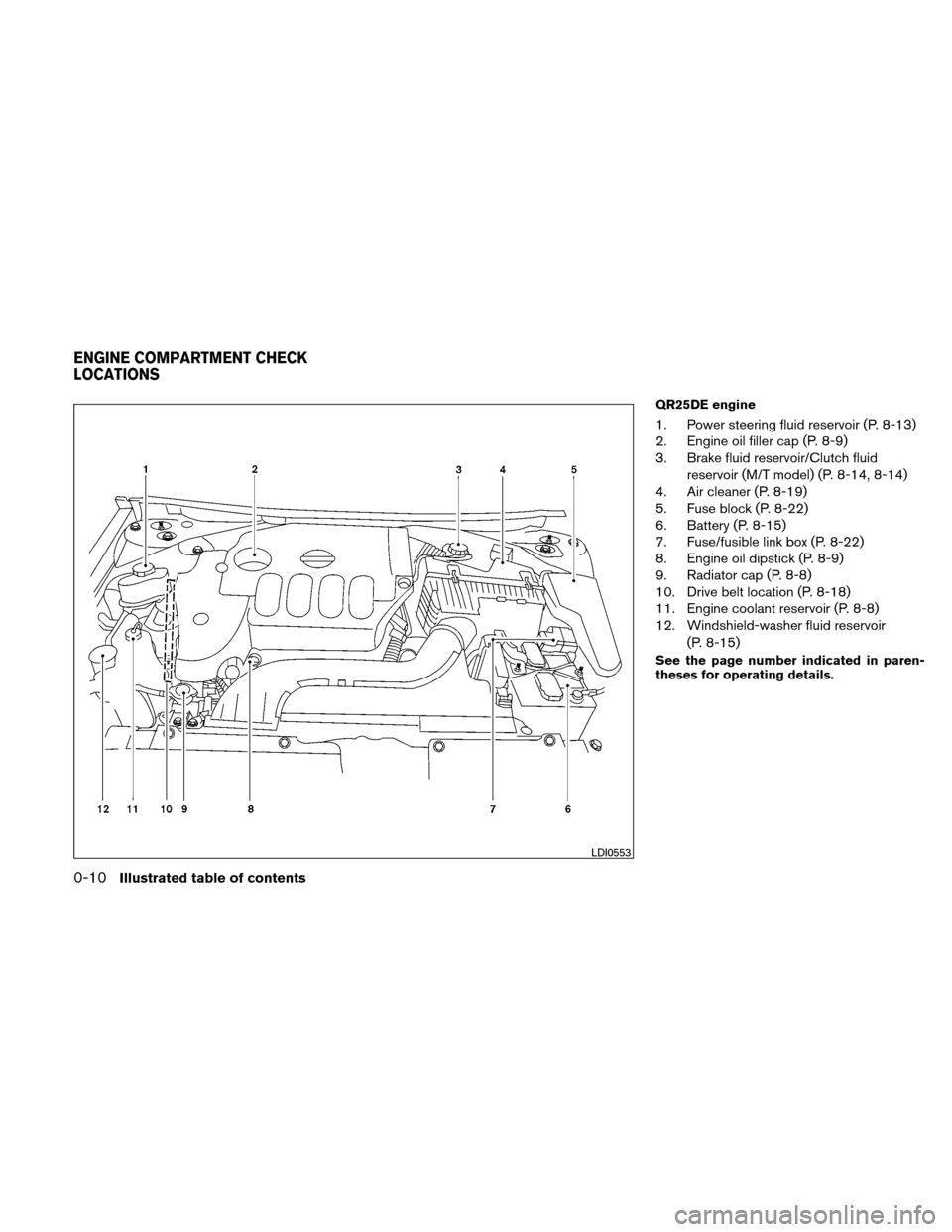 NISSAN ALTIMA COUPE 2010 D32 / 4.G Owners Manual, Page 17
