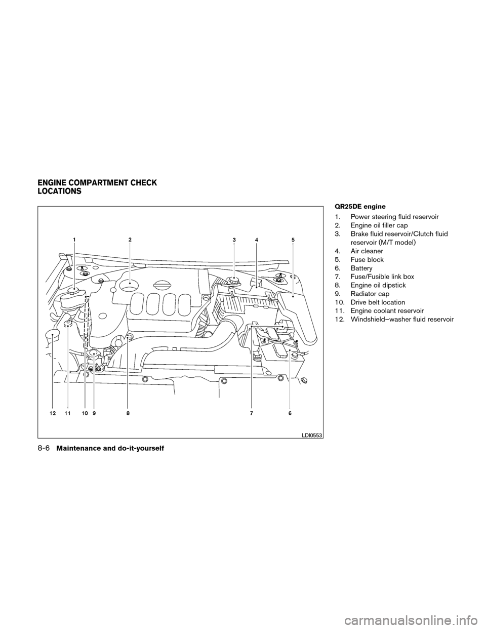NISSAN ALTIMA COUPE 2010 D32 / 4.G Owners Manual, Page 363