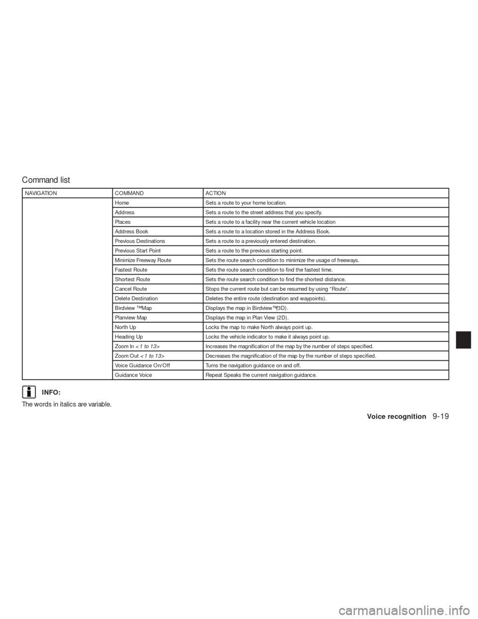 NISSAN ALTIMA HYBRID 2010 L32A / 4.G Navigation Manual, Page 252