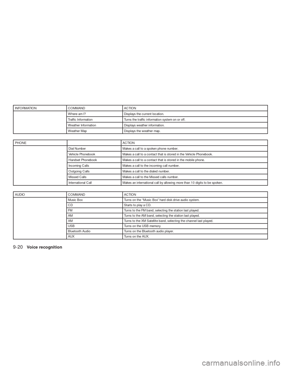 NISSAN ALTIMA HYBRID 2010 L32A / 4.G Navigation Manual, Page 253