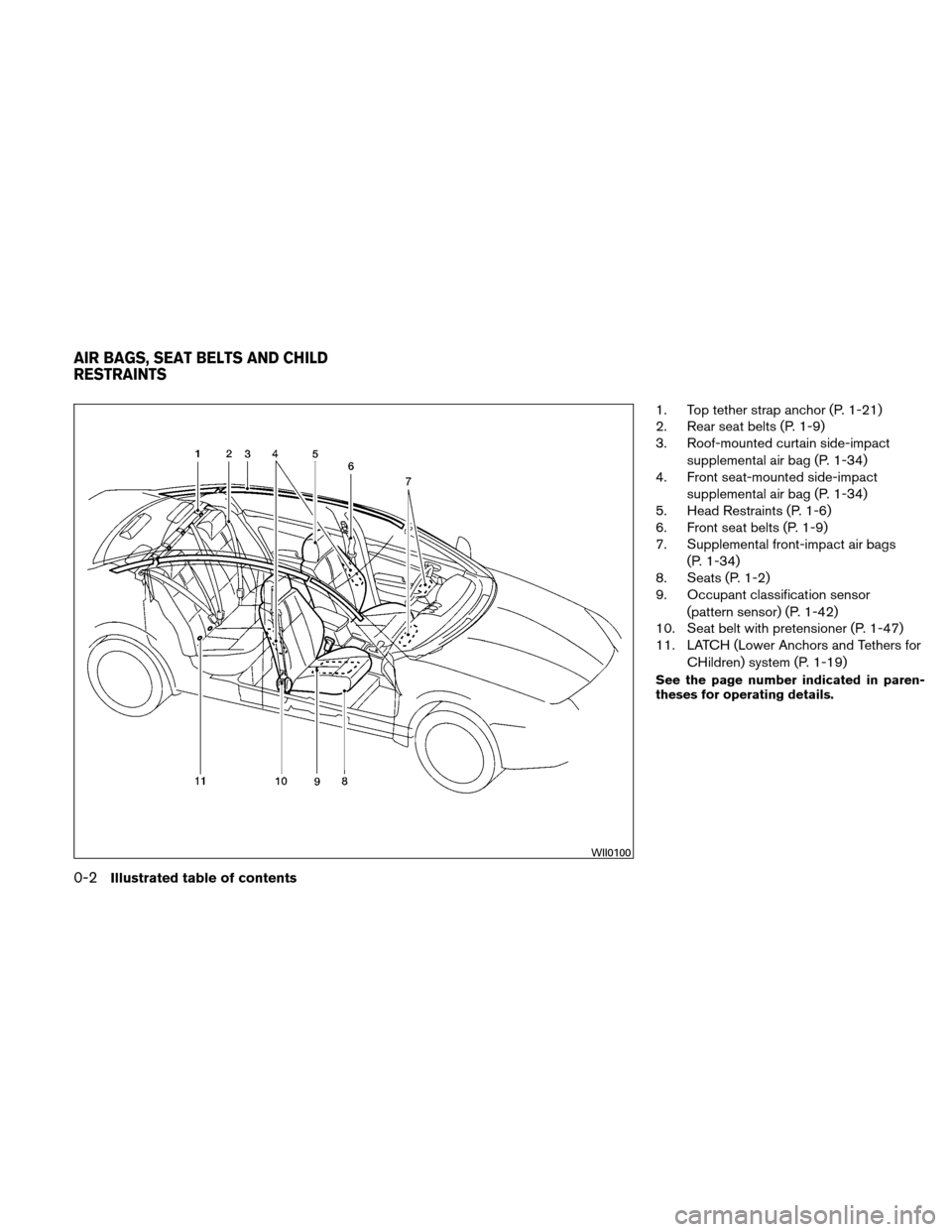 NISSAN ALTIMA HYBRID 2010 L32A / 4.G Owners Manual, Page 21