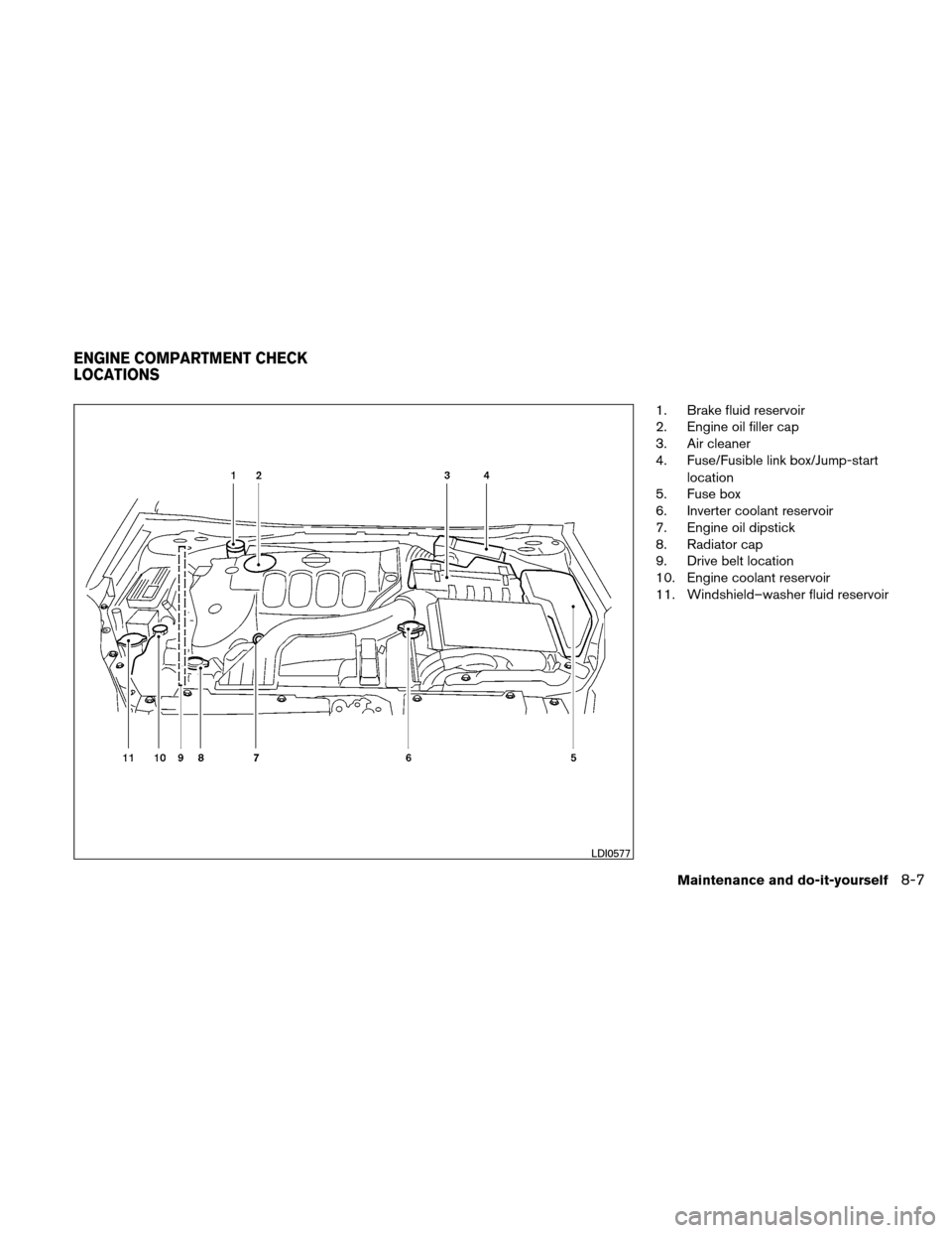 NISSAN ALTIMA HYBRID 2010 L32A / 4.G Owners Manual, Page 350