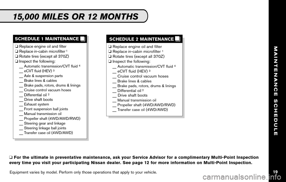 NISSAN SENTRA 2010 B17 / 7.G Service And Maintenance Guide, Page 21