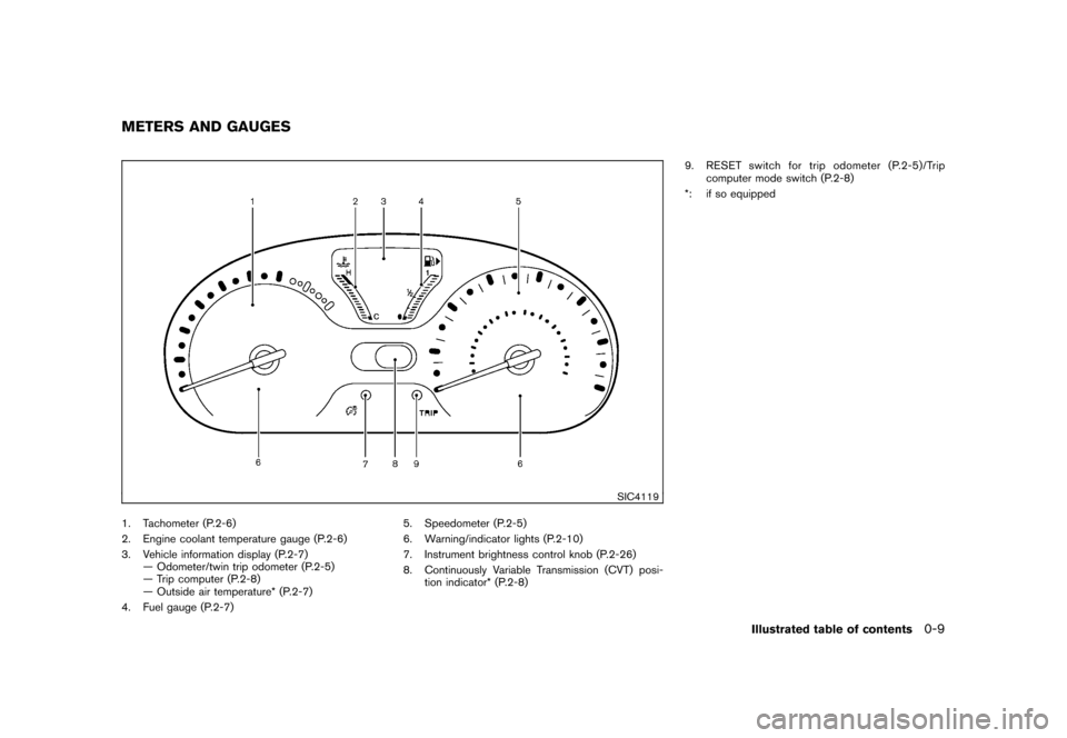 NISSAN CUBE 2010 3.G Owners Manual, Page 15