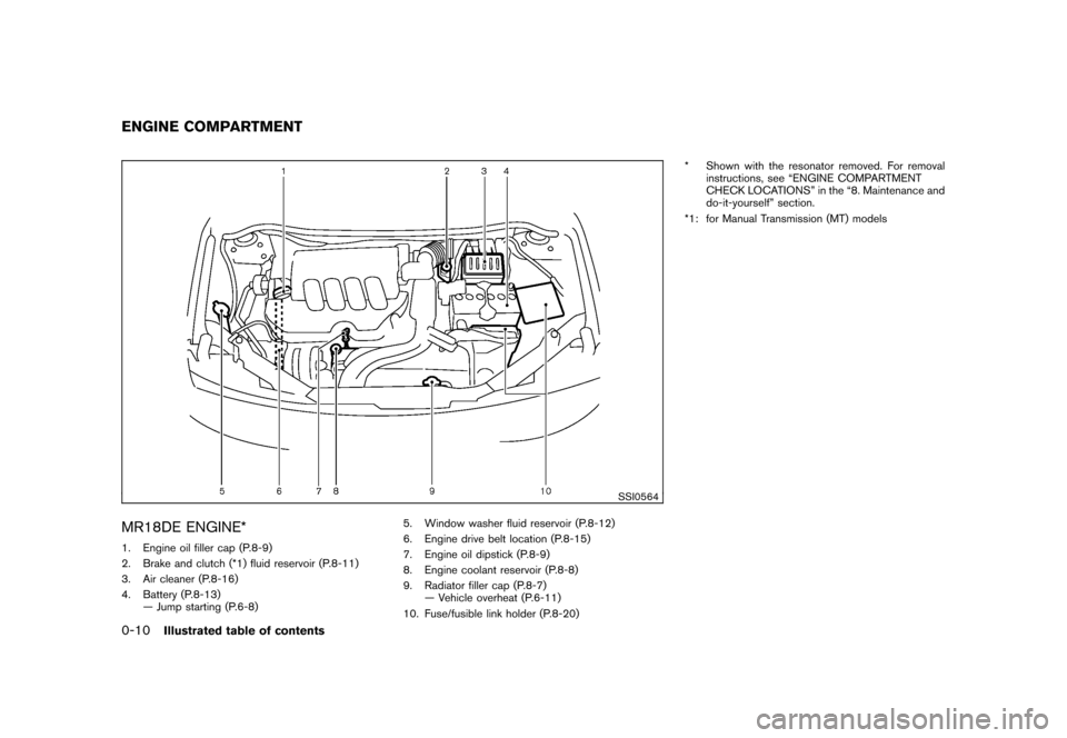 W on Toyota Oem Parts Diagram Data Wiring Diagrams