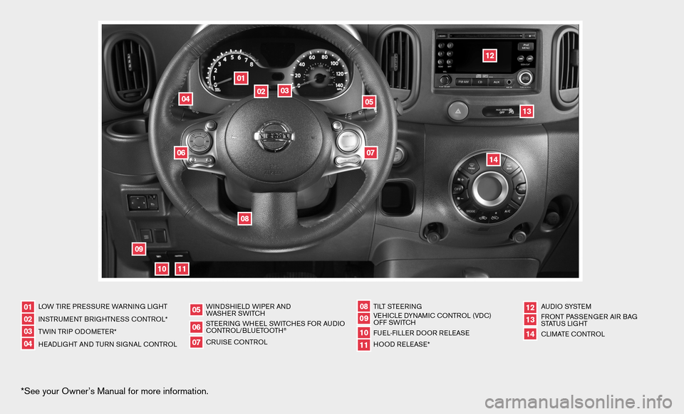 NISSAN CUBE 2010 3.G Quick Reference Guide, Page 2
