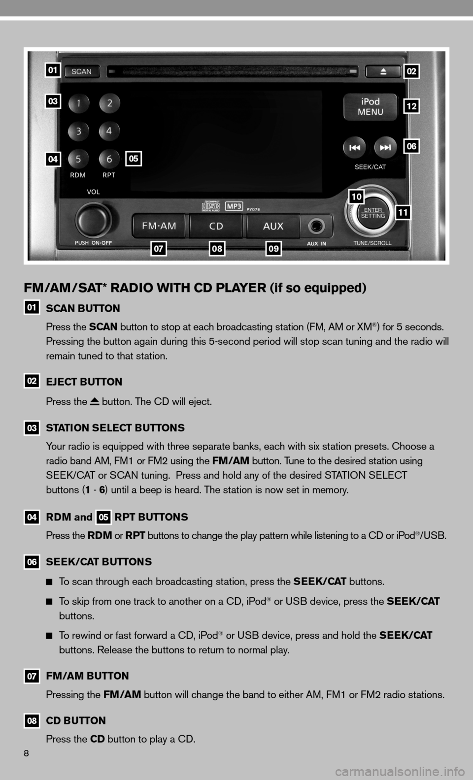 NISSAN CUBE 2010 3.G Quick Reference Guide, Page 10