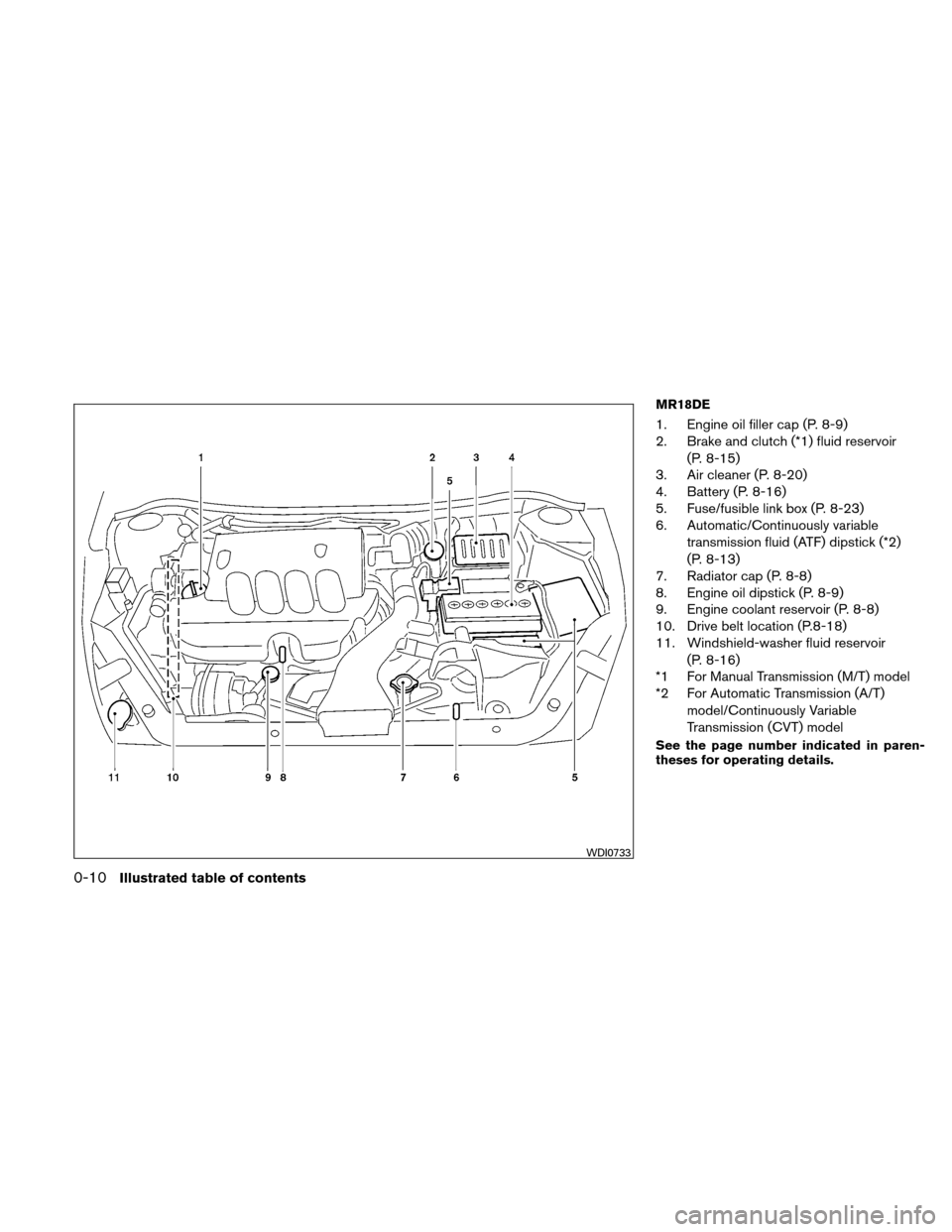 NISSAN VERSA HATCHBACK 2010 1.G Owners Manual, Page 17