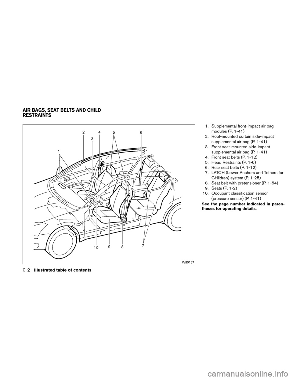 NISSAN VERSA HATCHBACK 2010 1.G Owners Manual, Page 9