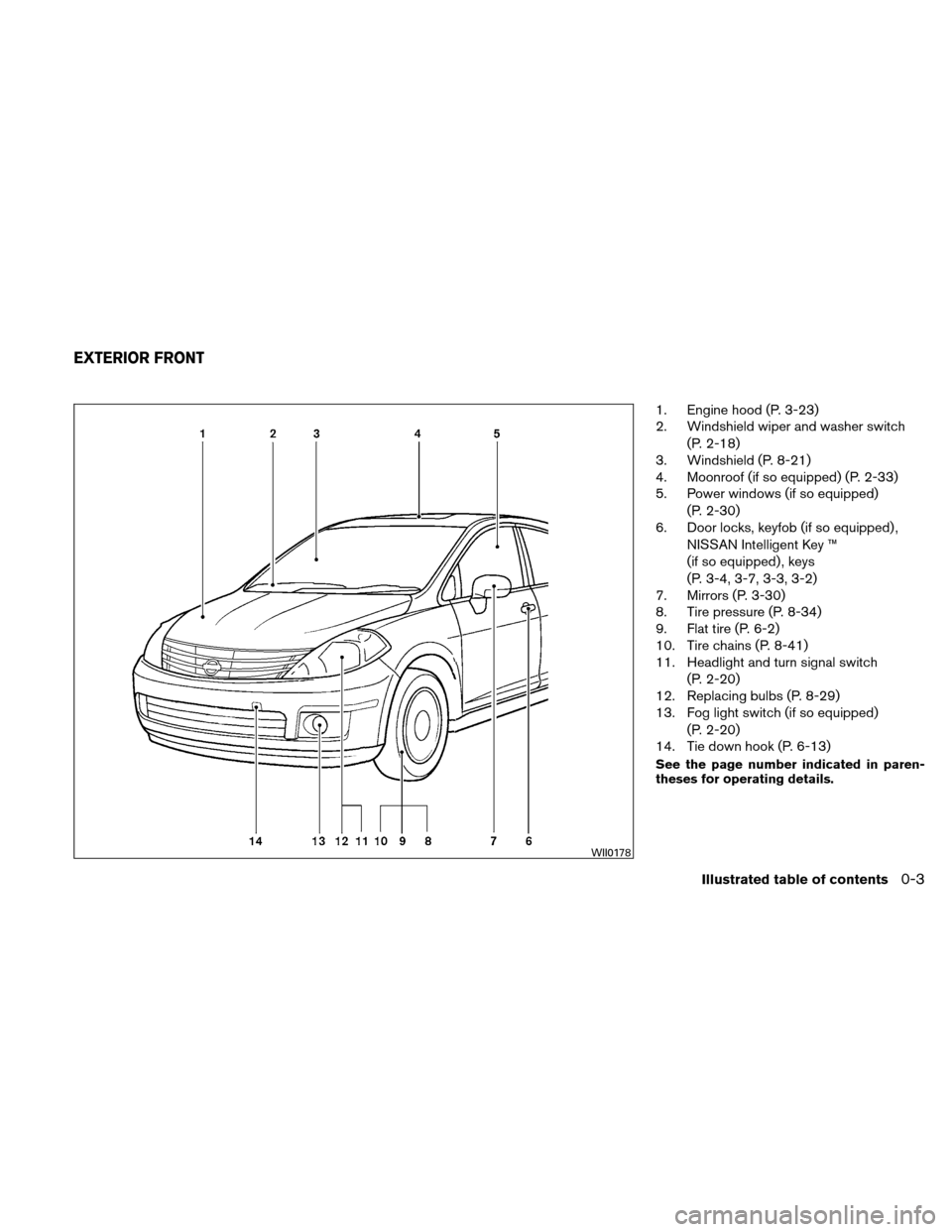 NISSAN VERSA HATCHBACK 2010 1.G Owners Manual, Page 10