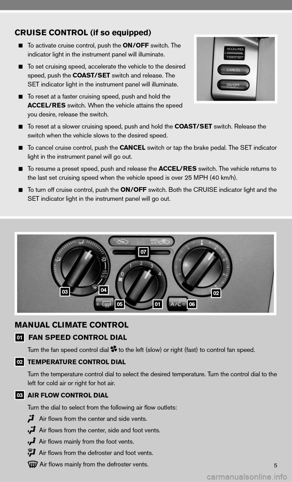 NISSAN VERSA HATCHBACK 2010 1.G Quick Reference Guide, Page 7