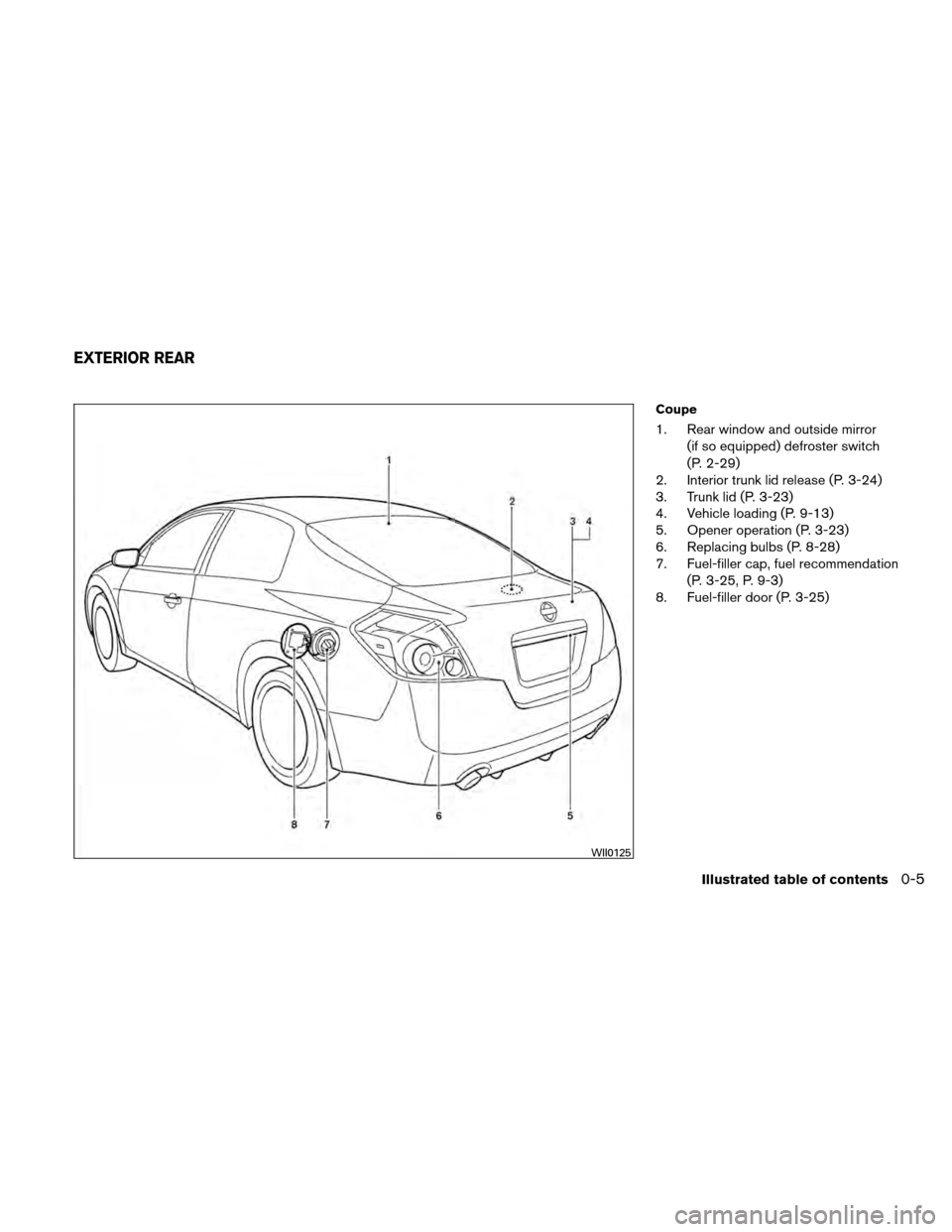 NISSAN ALTIMA COUPE 2011 D32 / 4.G Owners Manual, Page 12