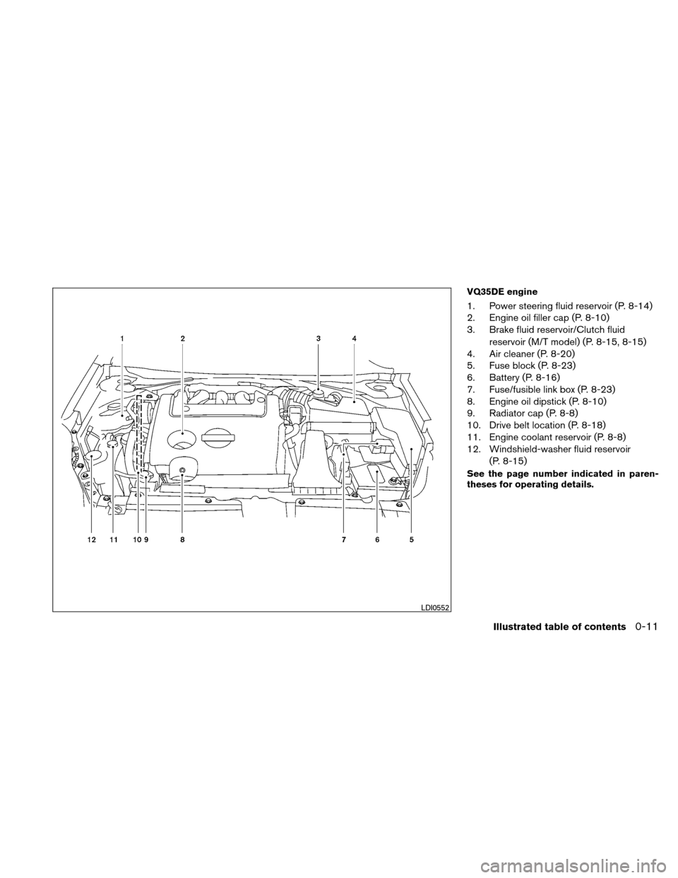 NISSAN ALTIMA COUPE 2011 D32 / 4.G Owners Manual, Page 18