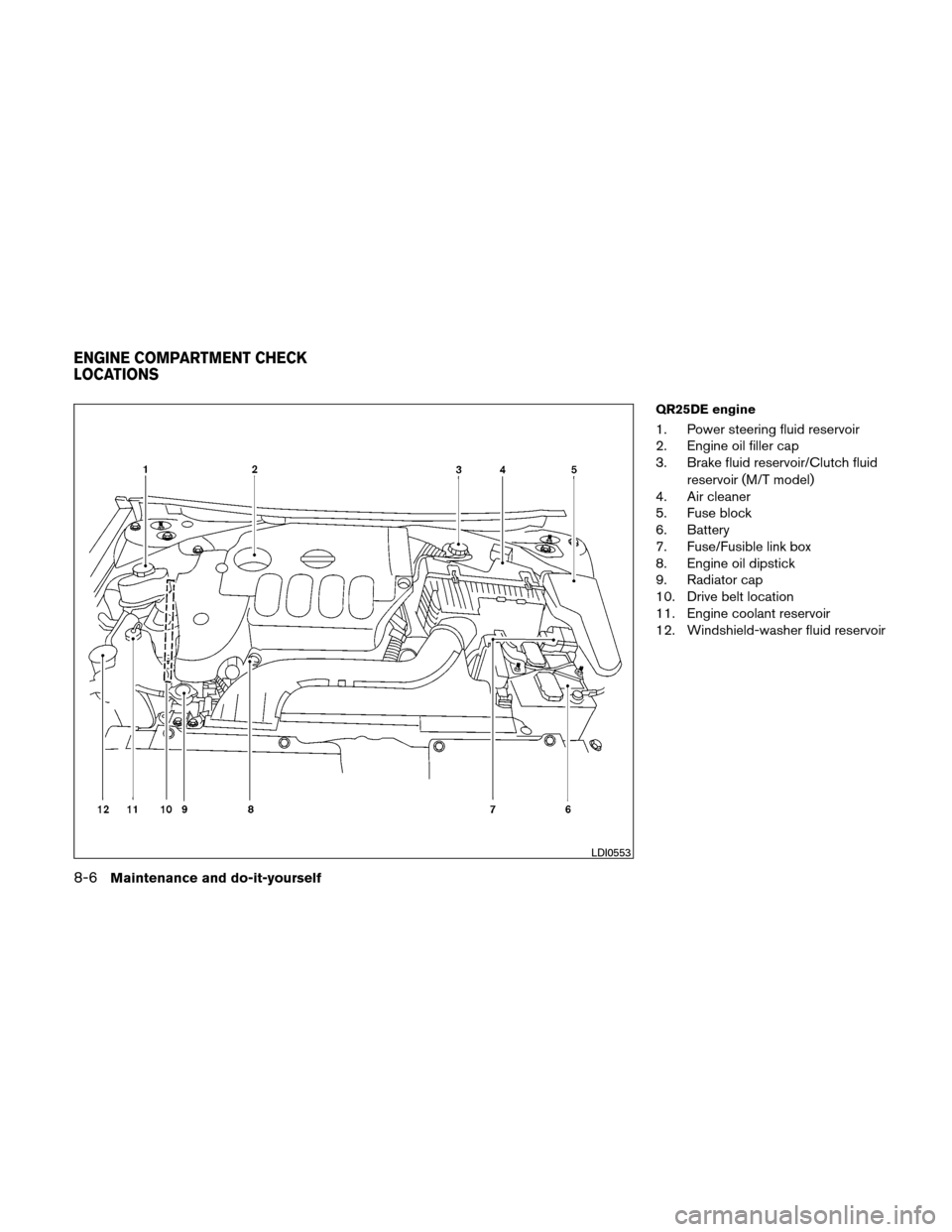 NISSAN ALTIMA COUPE 2011 D32 / 4.G Owners Manual, Page 365