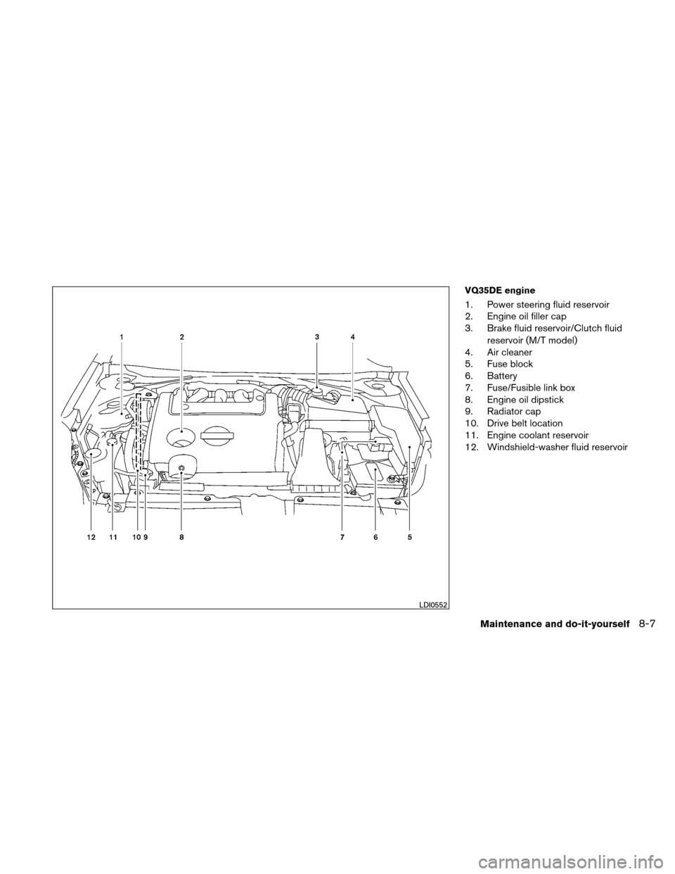 NISSAN ALTIMA COUPE 2011 D32 / 4.G Owners Manual, Page 366