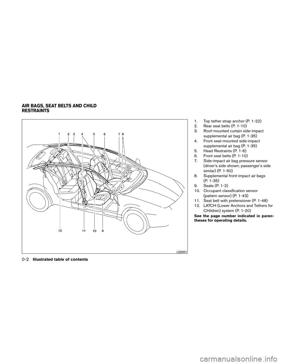 NISSAN ALTIMA HYBRID 2011 L32A / 4.G Owners Manual, Page 21