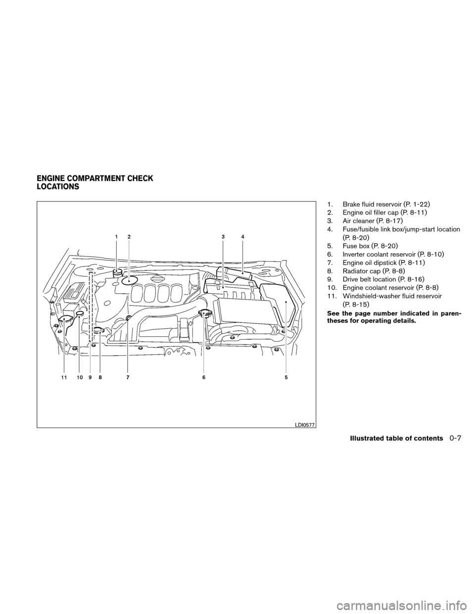 NISSAN ALTIMA HYBRID 2011 L32A / 4.G Owners Manual, Page 26