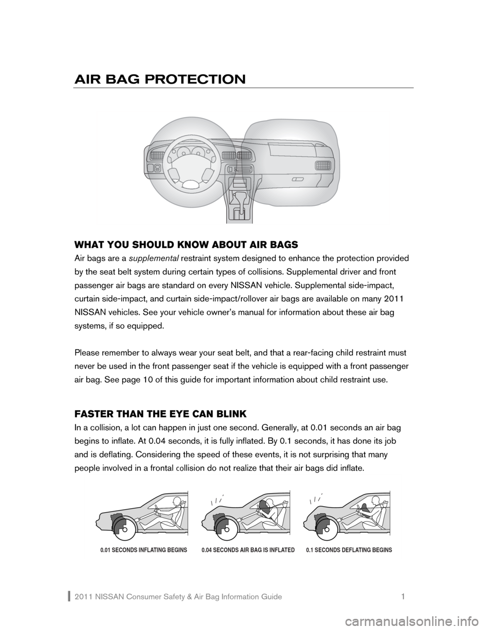 NISSAN ROGUE 2011 1.G Consumer Safety Air Bag Information Guide 2011 NISSAN Consumer Safety & Air Bag Information Guide                                                       1  AIR BAG PROTECTION           WHAT YOU SHOULD KNOW ABOUT AIR BAGS  Air bags are a supple