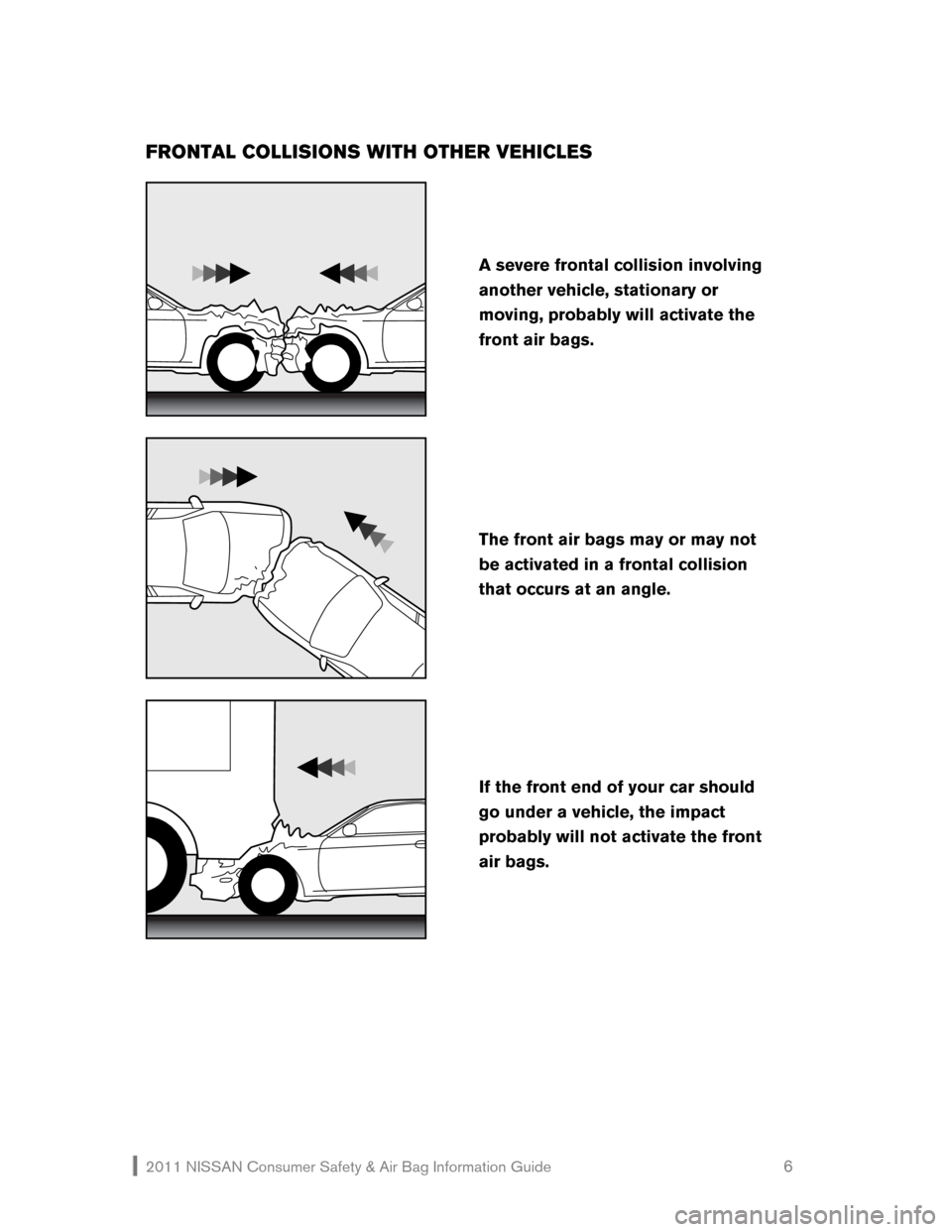 NISSAN ROGUE 2011 1.G Consumer Safety Air Bag Information Guide 2011 NISSAN Consumer Safety & Air Bag Information Guide                                                       6  FRONTAL COLLISIONS WITH OTHER VEHICLES          If the front end of your car should  go