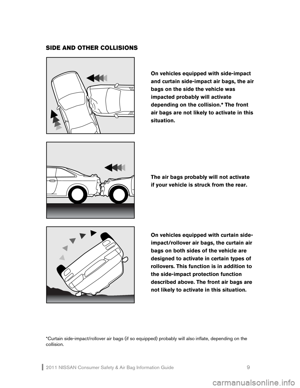 NISSAN ROGUE 2011 1.G Consumer Safety Air Bag Information Guide 2011 NISSAN Consumer Safety & Air Bag Information Guide                                                       9  SIDE AND OTHER COLLISIONS            *Curtain side-impact/rollover air bags (if so equi