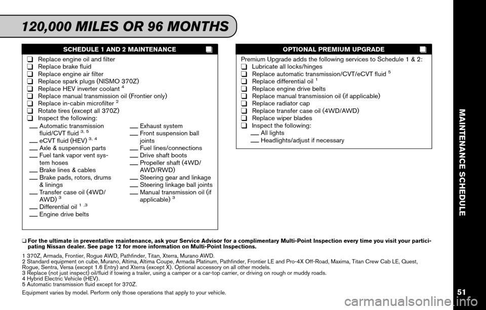 NISSAN CUBE 2011 3.G Service And Maintenance Guide, Page 53