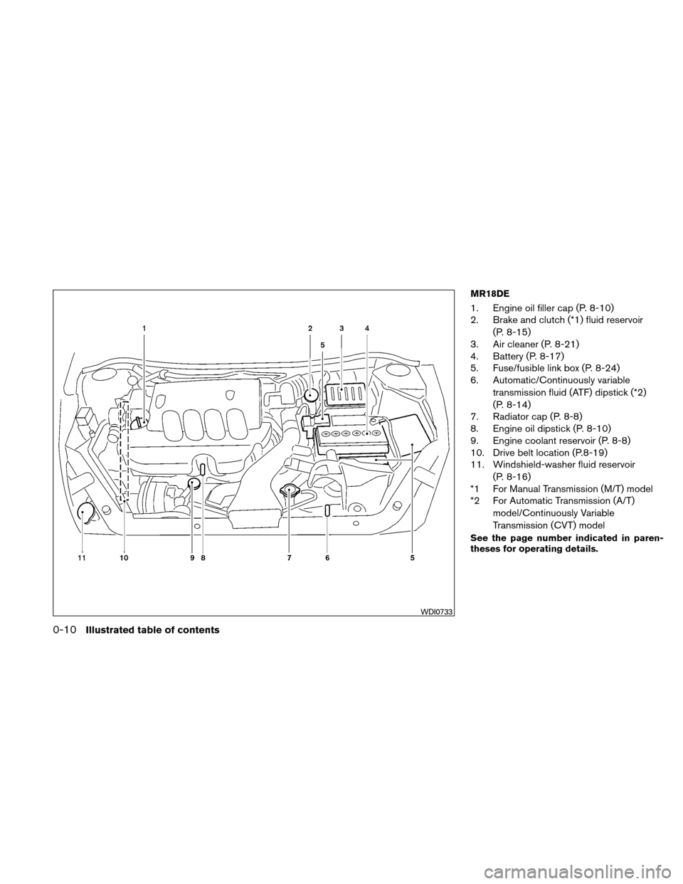 NISSAN VERSA HATCHBACK 2011 1.G Owners Manual, Page 17