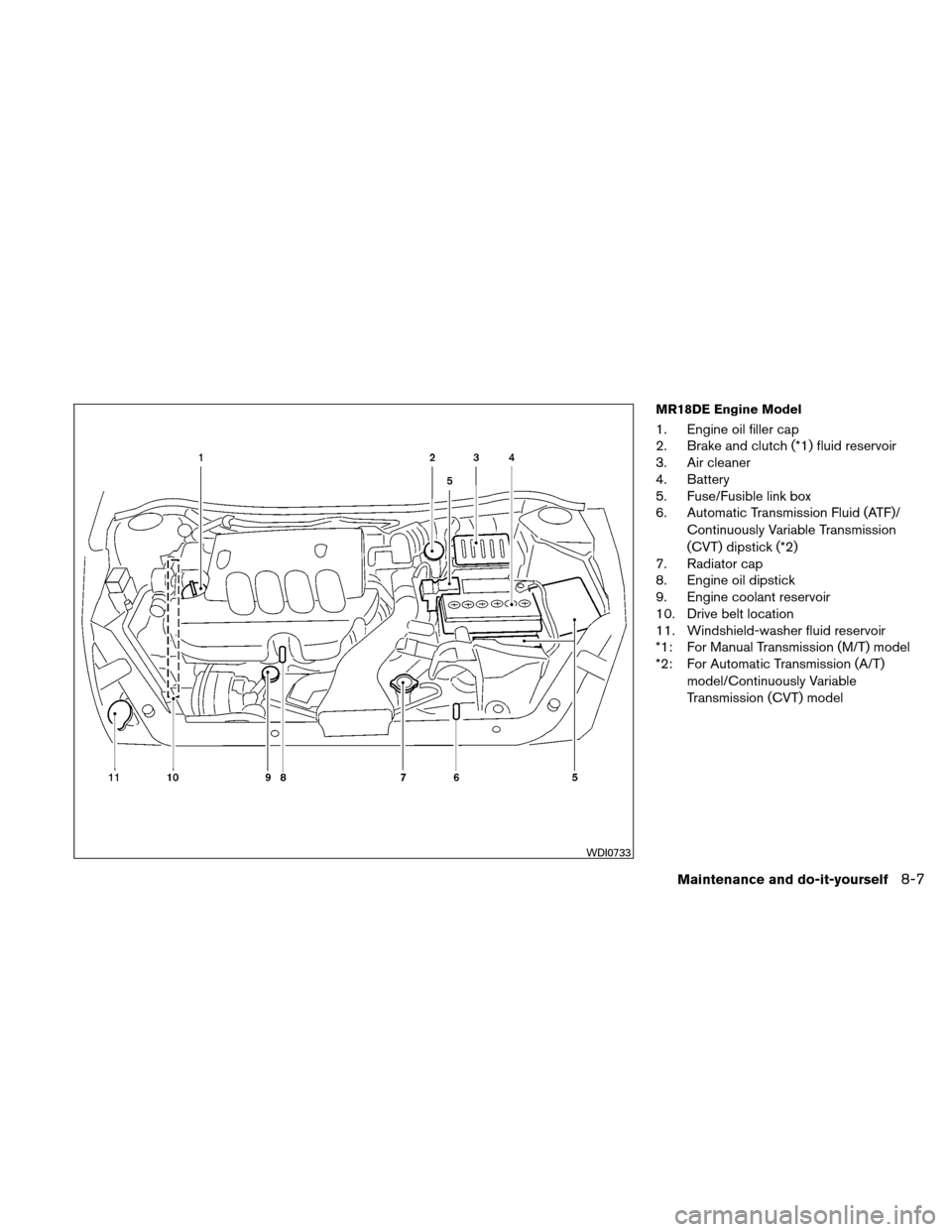 NISSAN VERSA HATCHBACK 2011 1.G Owners Manual, Page 280