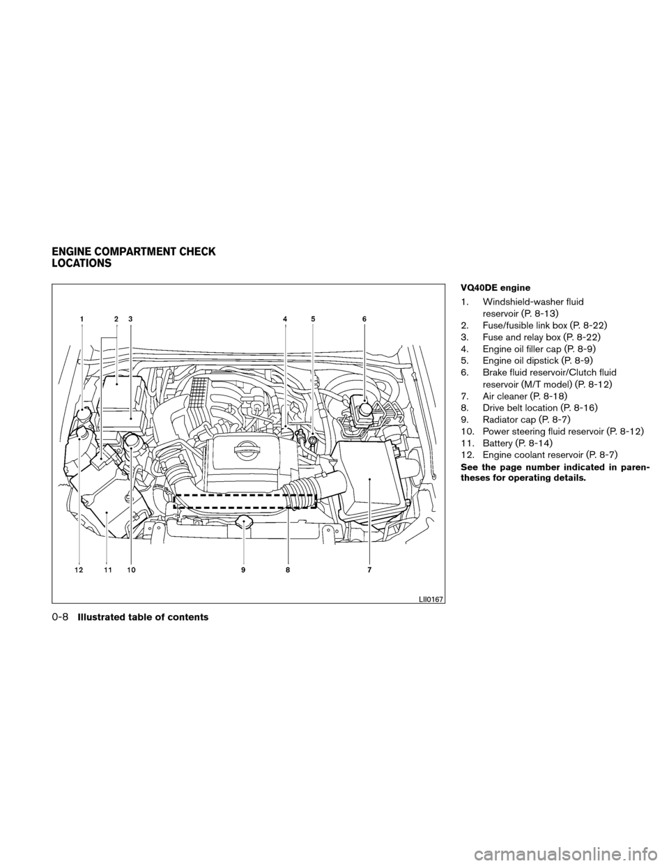 NISSAN XTERRA 2011 N50 / 2.G Owners Manual, Page 15