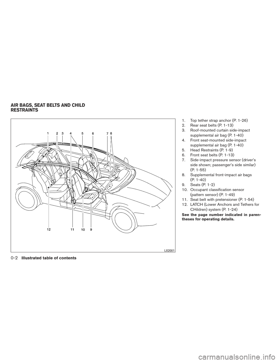 NISSAN ALTIMA COUPE 2012 D32 / 4.G Owners Manual, Page 9