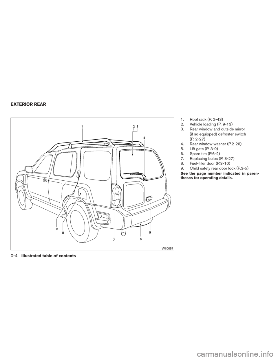 NISSAN XTERRA 2012 N50 / 2.G User Guide 1. Roof rack (P. 2-43) 2. Vehicle loading (P. 9-13) 3. Rear window and outside mirror(if so equipped) defroster switch (P. 2-27) 4. Rear window washer (P.2-26) 5. Lift gate (P. 3-9) 6. Spare tire (P.6
