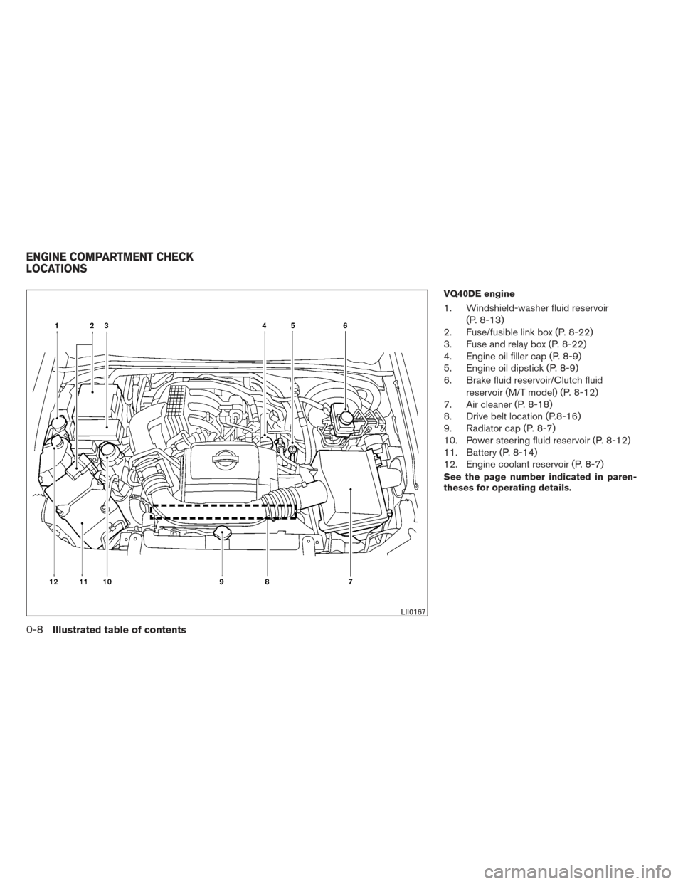 NISSAN XTERRA 2012 N50 / 2.G User Guide VQ40DE engine 1. Windshield-washer fluid reservoir(P. 8-13) 2. Fuse/fusible link box (P. 8-22) 3. Fuse and relay box (P. 8-22) 4. Engine oil filler cap (P. 8-9) 5. Engine oil dipstick (P. 8-9) 6. Brak