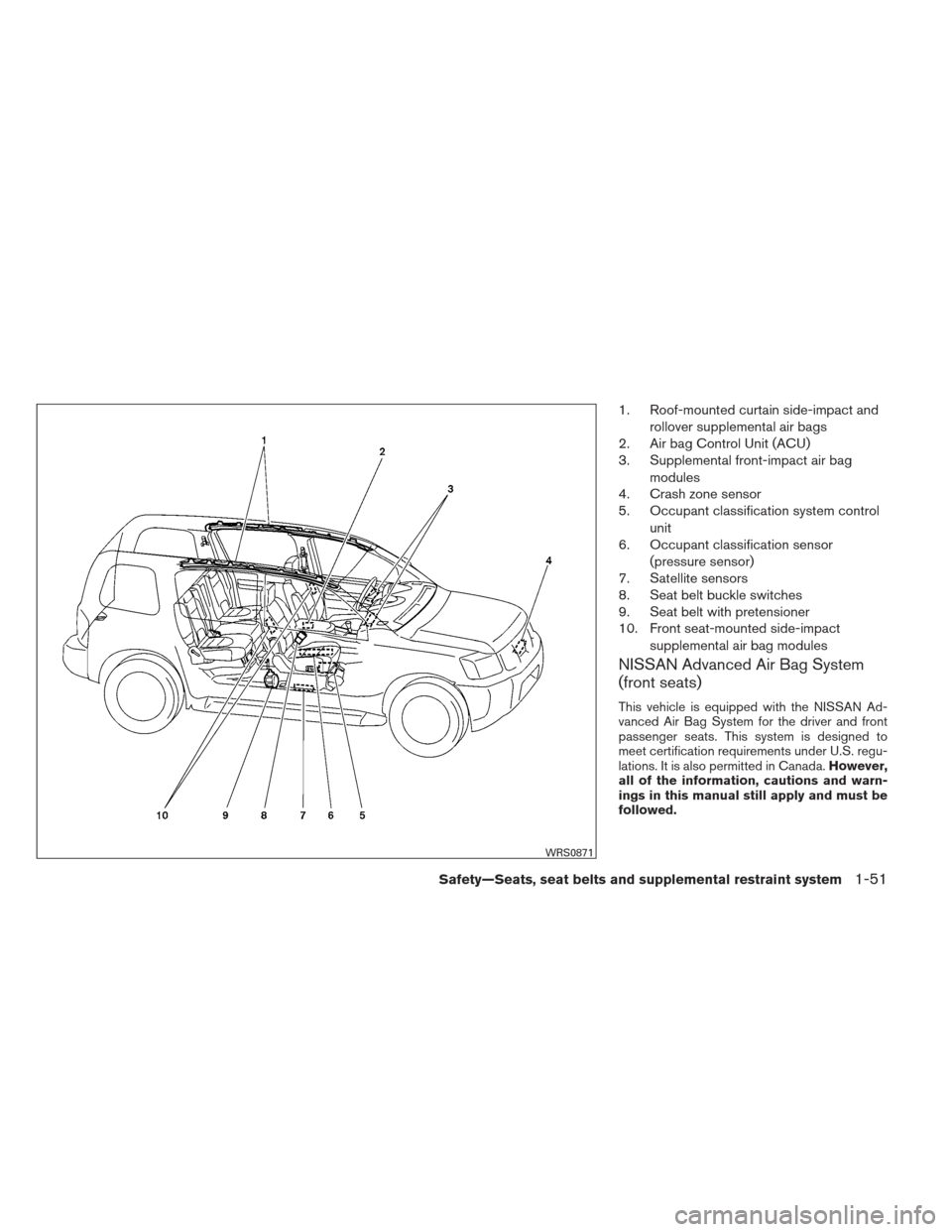 NISSAN XTERRA 2012 N50 / 2.G Repair Manual 1. Roof-mounted curtain side-impact androllover supplemental air bags 2. Air bag Control Unit (ACU) 3. Supplemental front-impact air bag modules 4. Crash zone sensor 5. Occupant classification system