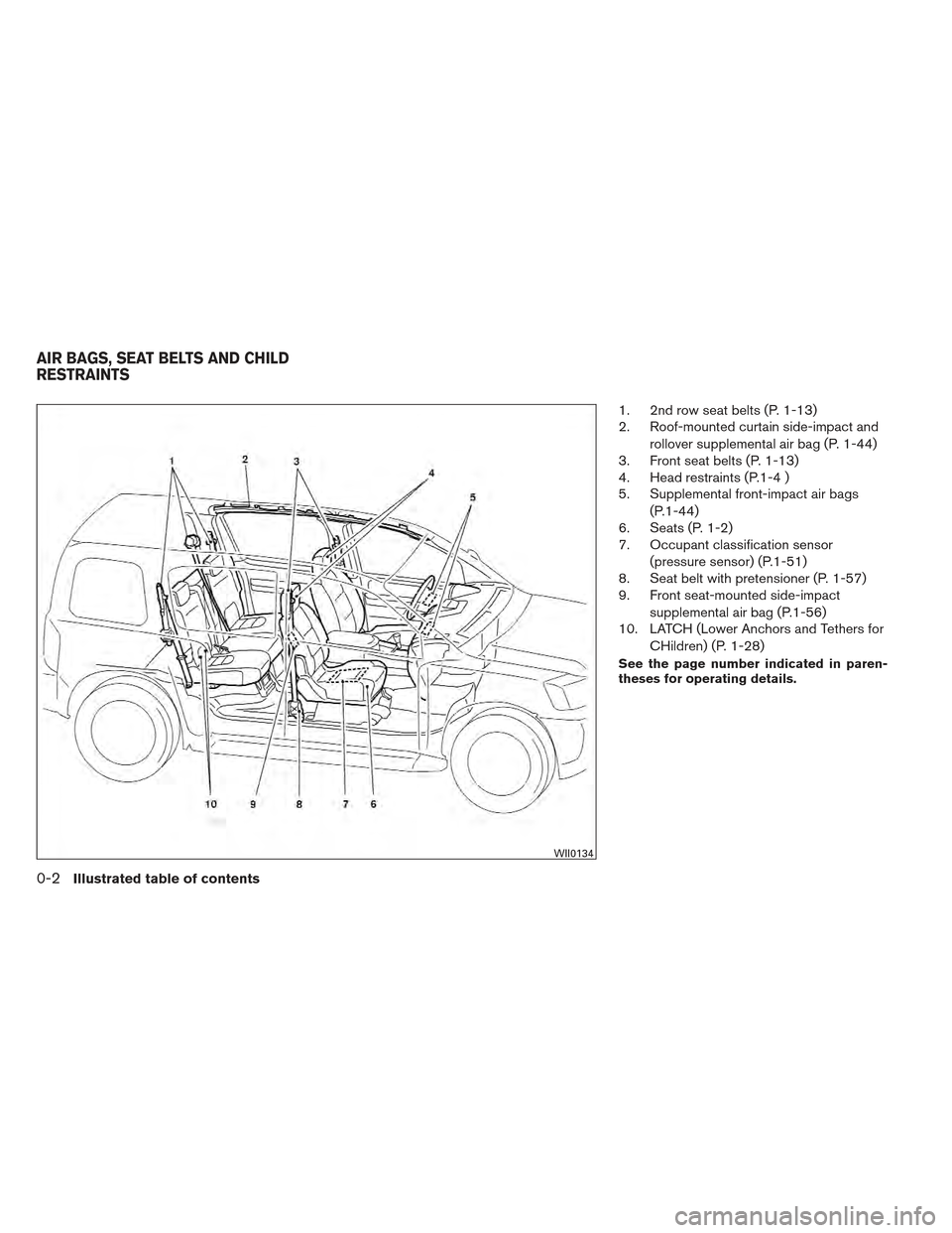 NISSAN XTERRA 2012 N50 / 2.G Owners Manual 1. 2nd row seat belts (P. 1-13) 2. Roof-mounted curtain side-impact androllover supplemental air bag (P. 1-44) 3. Front seat belts (P. 1-13) 4. Head restraints (P.1-4 ) 5. Supplemental front-impact ai