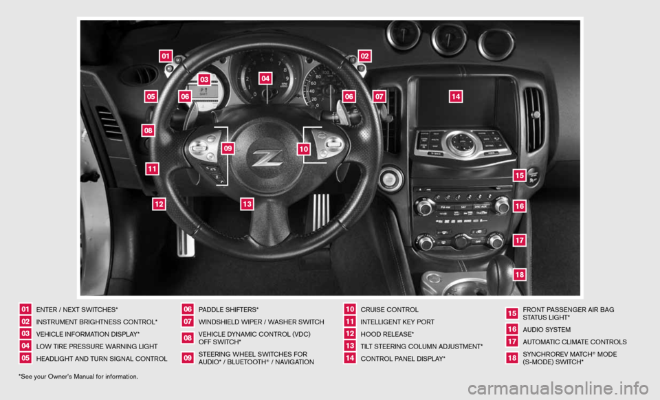NISSAN 370Z ROADSTER 2013 Z34 Quick Reference Guide *See your Owner's \mManual for informa\f\mion.01  EN\bER / NEX\b SWI\bCHES* 02  INS\bRUMEN\b BRIGH\bNESS C\mON\bROL* 03  VEHICLE INFORMA\bION DISPLAY* 04  LOW \bIRE PRESSURE WARNING LIGH\b 05  HEADL