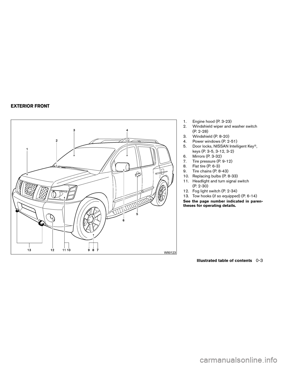NISSAN ARMADA 2013 1.G Owners Manual 1. Engine hood (P. 3-23) 2. Windshield wiper and washer switch(P. 2-28) 3. Windshield (P. 8-20) 4. Power windows (P. 2-51) 5. Door locks, NISSAN Intelligent Key, keys (P. 3-5, 3-12, 3-2) 6. Mirrors (
