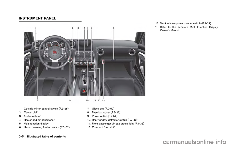 NISSAN GT-R 2013 R35 Owners Manual 0-8Illustrated table of contents 1. Outside mirror control switch (P.3-28) 2. Center dial* 3. Audio system* 4. Heater and air conditioner* 5. Multi function display* 6. Hazard warning flasher switch (