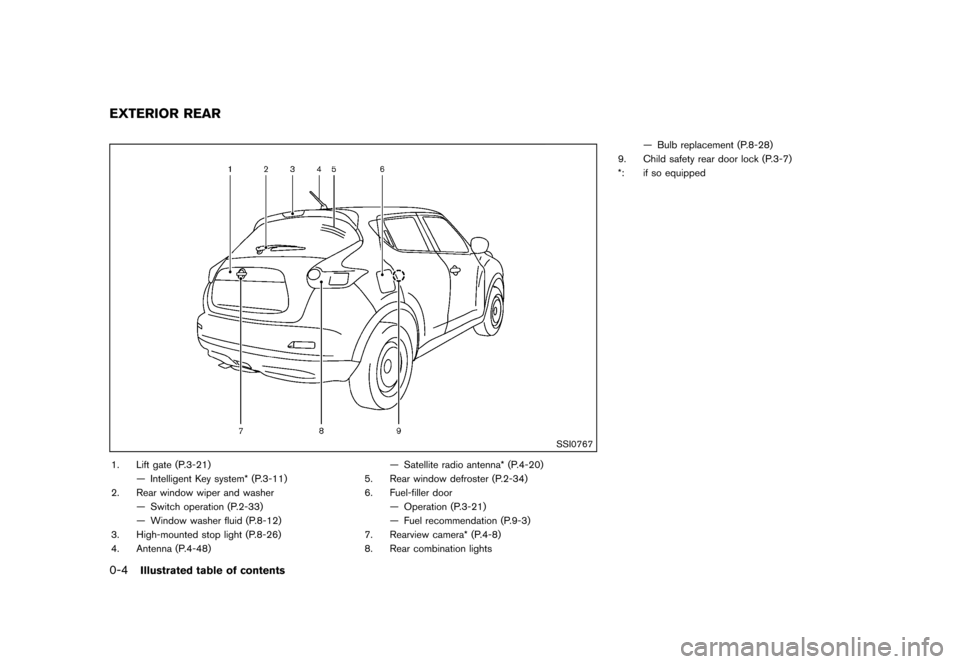 NISSAN JUKE 2013 F15 / 1.G User Guide Black plate (10,1) [ Edit: 2012/ 6/ 29 Model: F15-D ] 0-4Illustrated table of contents GUID-CB027B35-0C4A-475A-B68D-3A7DA1020D00 SSI0767 1. Lift gate (P.3-21)— Intelligent Key system* (P.3-11) 2. Re
