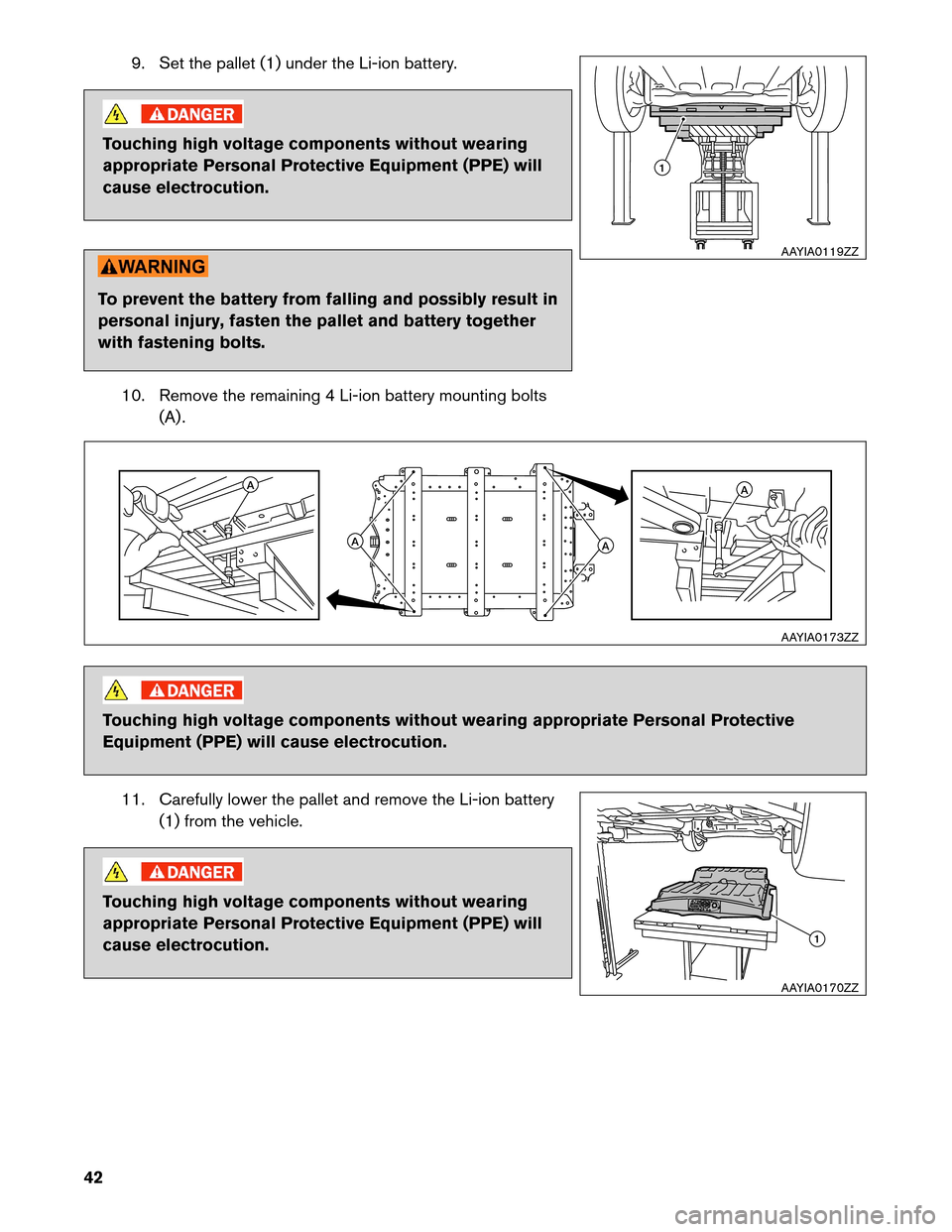 NISSAN LEAF 2013 1.G Dismantling Guide 9. Set the pallet (1) under the Li-ion battery. Touching high voltage components without wearing appropriate Personal Protective Equipment (PPE) will cause electrocution. To prevent the battery from f
