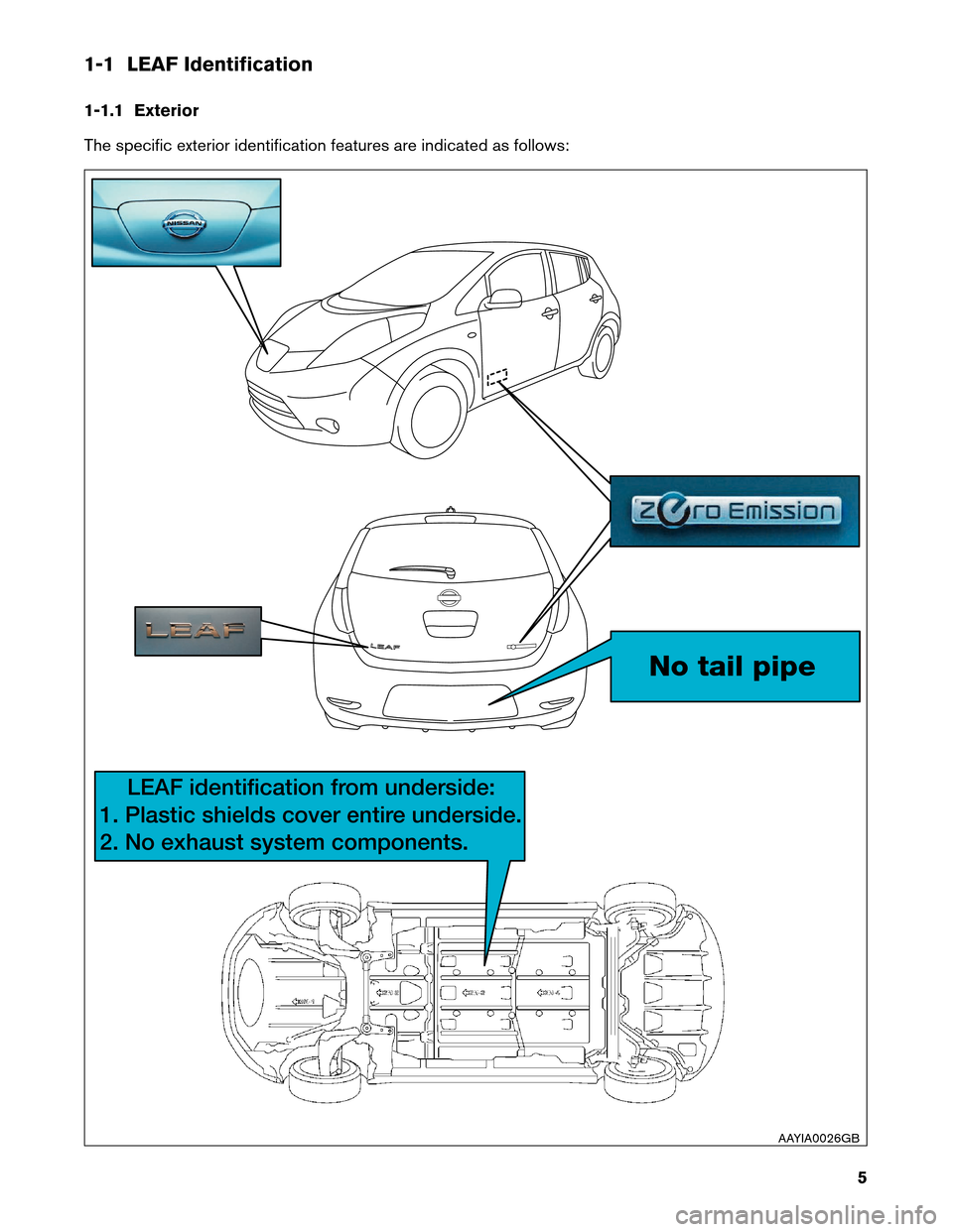 NISSAN LEAF 2013 1.G First Responders Guide, Page 5