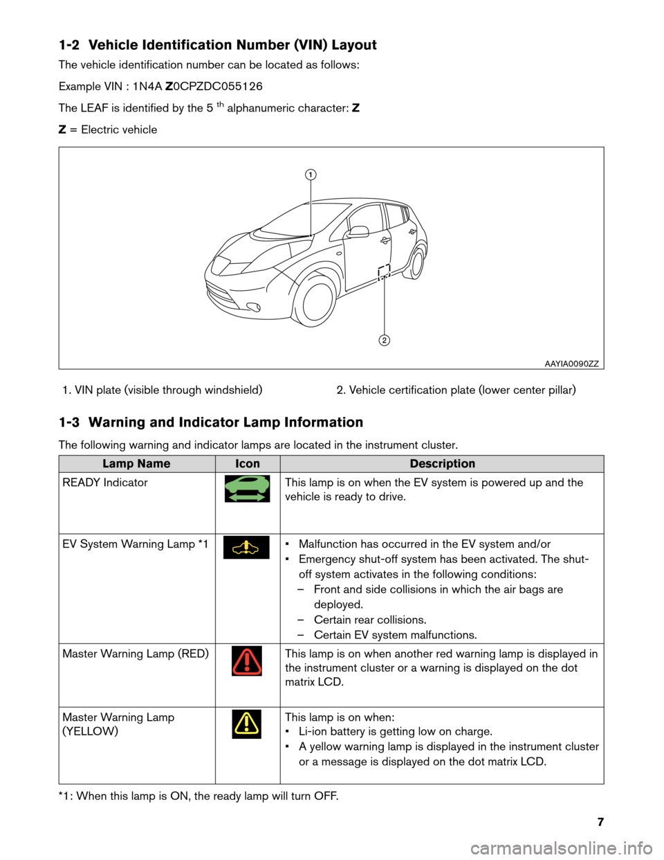 NISSAN LEAF 2013 1.G First Responders Guide, Page 7