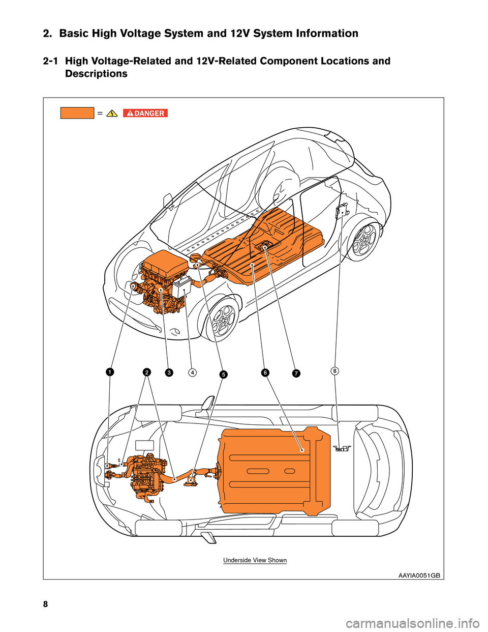 NISSAN LEAF 2013 1.G First Responders Guide, Page 8