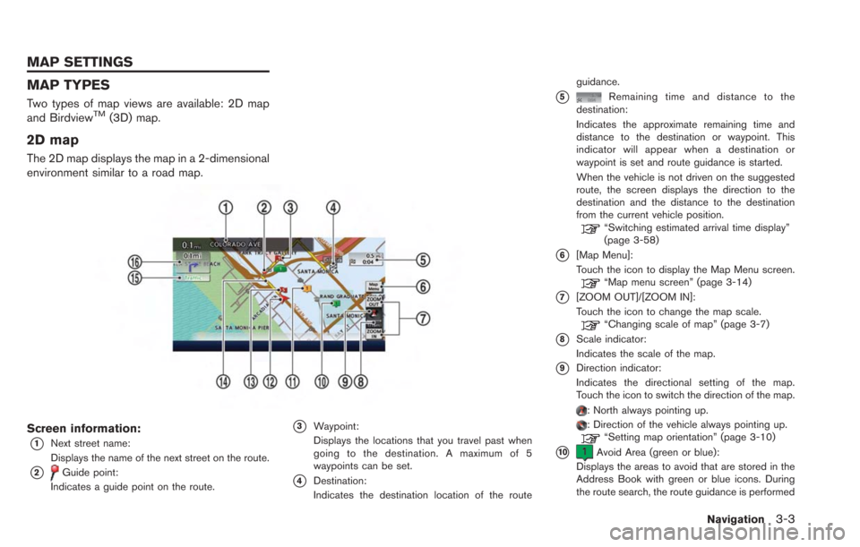 NISSAN LEAF 2013 1.G Navigation Manual MAP TYPES Two types of map views are available: 2D map and BirdviewTM(3D) map. 2D map The 2D map displays the map in a 2-dimensional environment similar to a road map. Screen information: *1Next stree