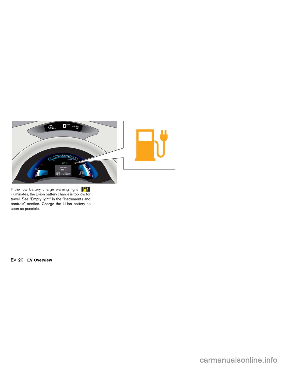 NISSAN LEAF 2013 1.G Owners Guide If the low battery charge warning light illuminates, the Li-ion battery charge is too low for travel. SeeEmpty light in theInstruments and controls section. Charge the Li-ion battery as soon as po