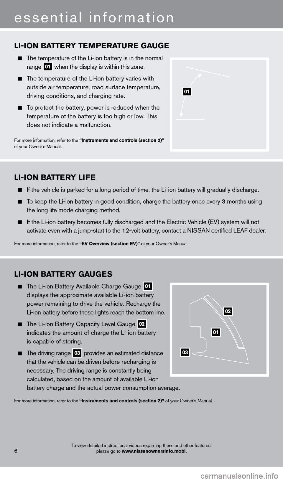 NISSAN LEAF 2013 1.G Quick Reference Guide LI-ION BaTTerY T eM P eraT ure  G auGe   The temperature of the Li-ion battery is in the normal    range  01 when the display is within this zone.     The temperature of the Li-ion battery varies with