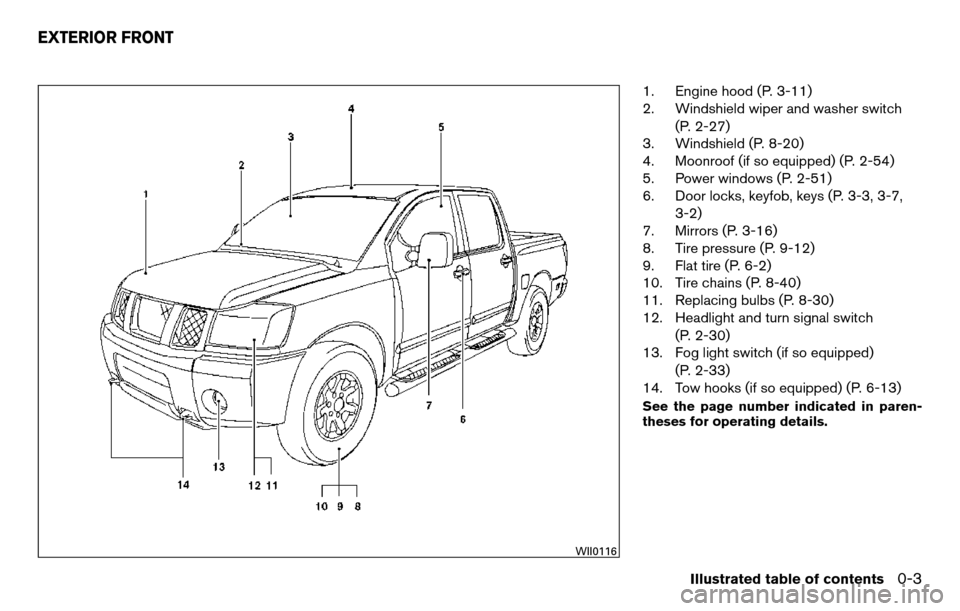NISSAN TITAN 2013 1.G Owners Manual 1. Engine hood (P. 3-11) 2. Windshield wiper and washer switch(P. 2-27) 3. Windshield (P. 8-20) 4. Moonroof (if so equipped) (P. 2-54) 5. Power windows (P. 2-51) 6. Door locks, keyfob, keys (P. 3-3, 3