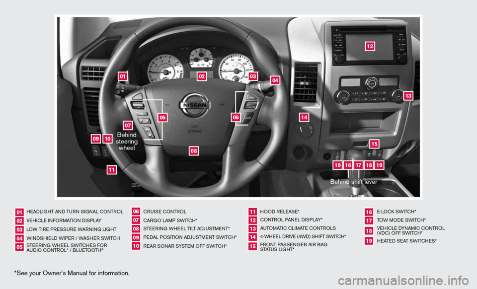 NISSAN TITAN 2013 1.G Quick Reference Guide *See your Owner's Manual for information. HeAd LiGHT And Tu Rn S iG nAL c OnTROL  V e H icL e inf ORMAT iOn diSPLAY   LOW T iRe PRe SSuRe  WARnin G LiGHT   W ind SHieL d W iPeR / WASHeR SW iT c H  S