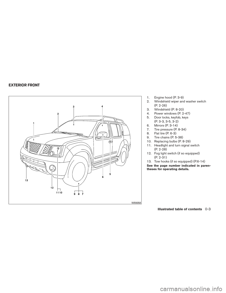 NISSAN XTERRA 2013 N50 / 2.G Owners Manual 1. Engine hood (P. 3-9) 2. Windshield wiper and washer switch(P. 2-26) 3. Windshield (P. 8-20) 4. Power windows (P. 2-47) 5. Door locks, keyfob, keys (P. 3-3, 3-5, 3-2) 6. Mirrors (P. 3-14) 7. Tire pr