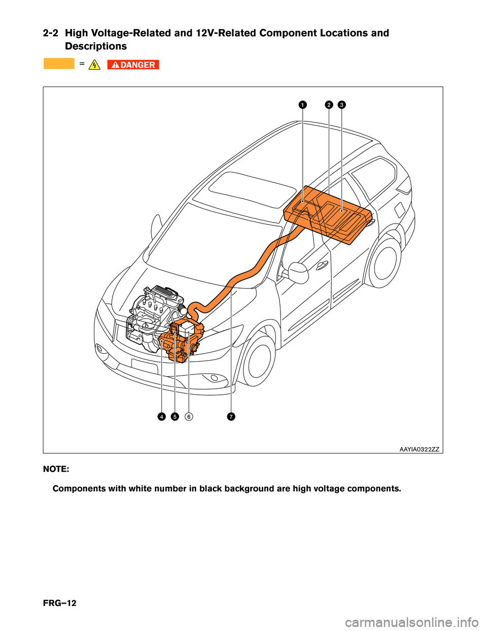 NISSAN PATHFINDER HYBRID 2014 R52 / 4.G First Responders Guide, Page 12